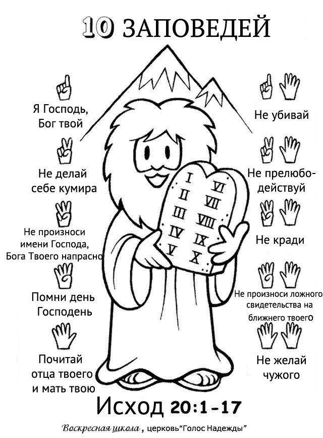 Pin By Mira Girzhu On Voskresnaya Shkola Raskraski Bible Lessons