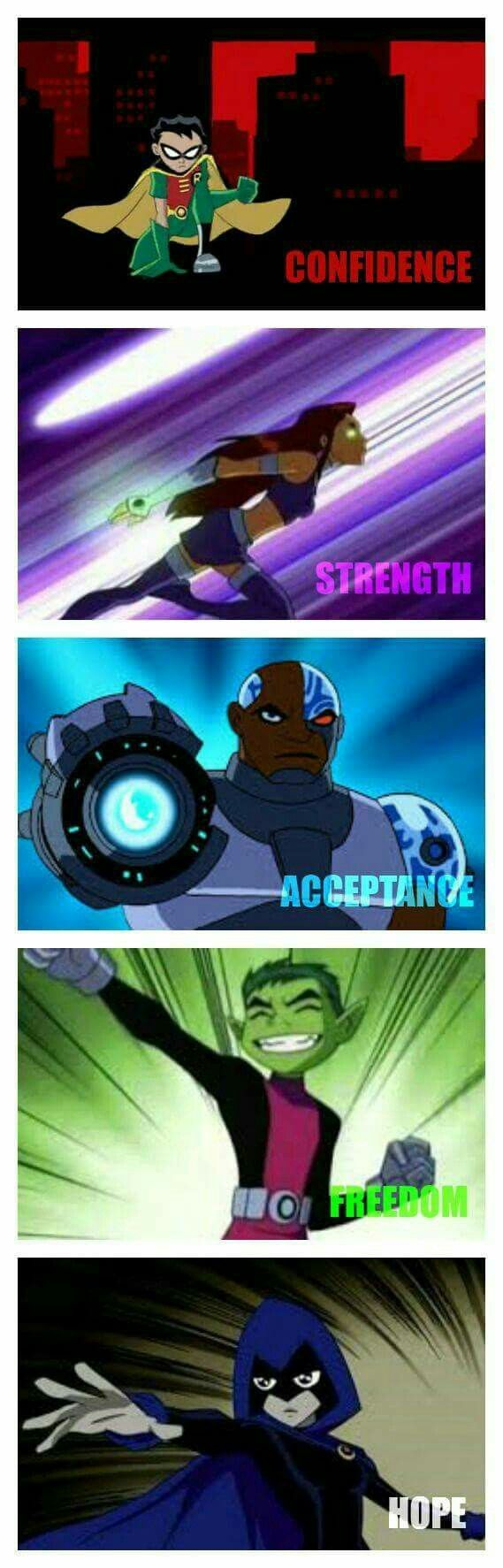 Teen Titans traits