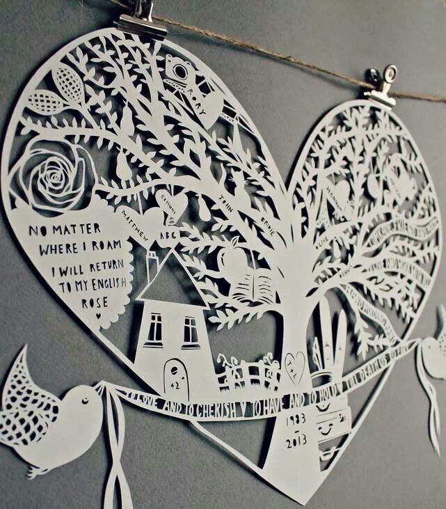 Family tree papercut, artist?