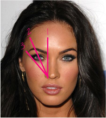 A Glamour Affair: Makeup, Hair, Session Styling, and All Things Glamorous: How to Get Beautifully Shaped Eyebrows: Example of Megan Fox