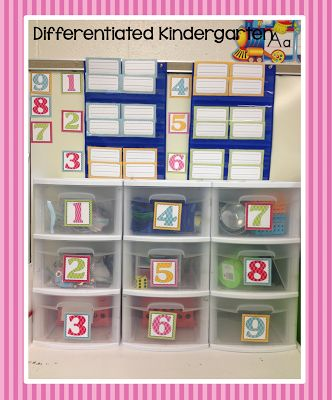 Math Stations Tips (from A Differentiated Kindergarten)- I like the idea of using these instead of loose containers. Drawers are easily pulled out and then have a place to be returned. :D