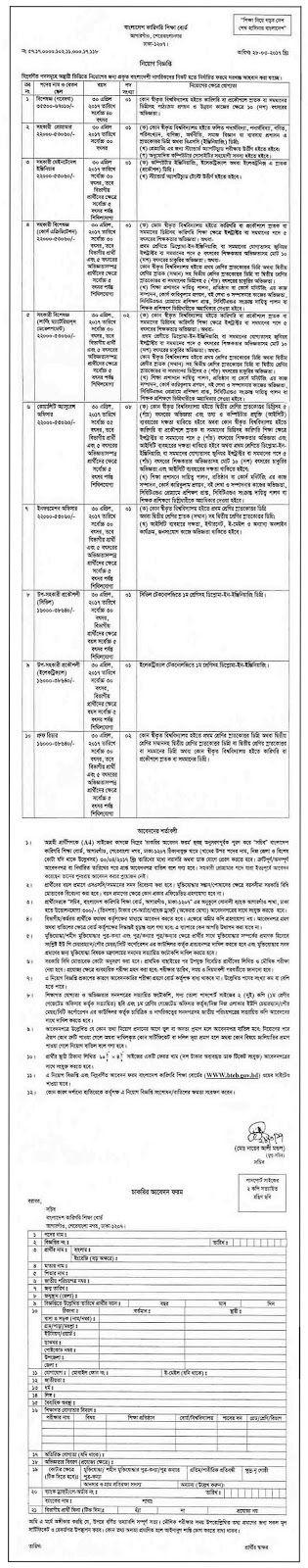 Job Circular For Bangladesh: Deputy Assistant Engineer / Maintenance Engineer /...