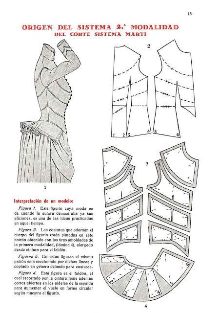 patrones tipo corte sistema marti - elisa - Picasa Web Albums