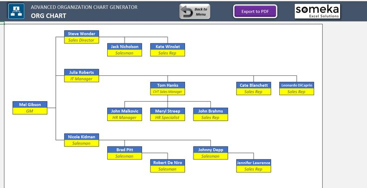 Organization Chart Maker For Microsoft Excel  Organizational