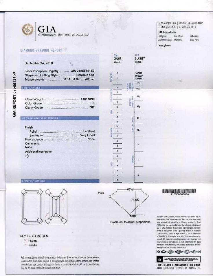 1.02 Emerald GIA Certified Diamond