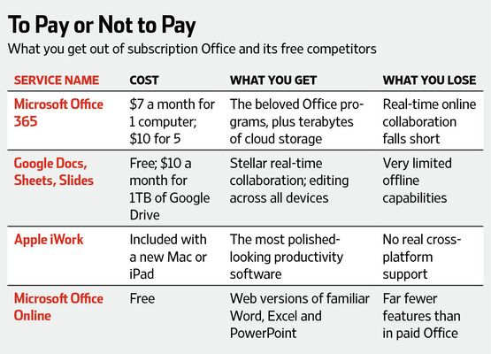 17 best ideas about Office 365 Cost on Pinterest | Office 365 ...