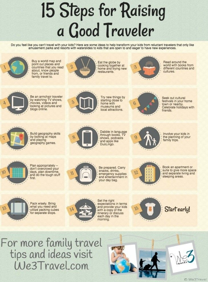 Family travel tips: 15 Steps to Raising a Good Traveler from We3Travel.com