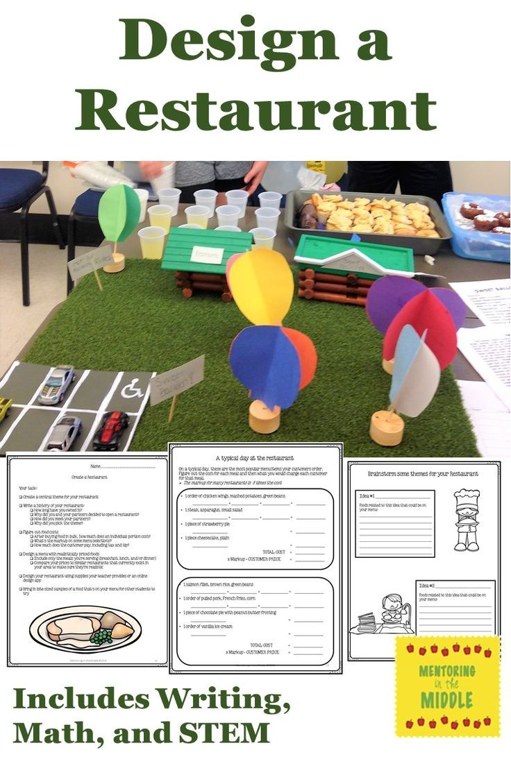 Design A Restaurant Project Based Learning Project Based Learning High School Art Lesson Plans Learning Math [ 1104 x 736 Pixel ]