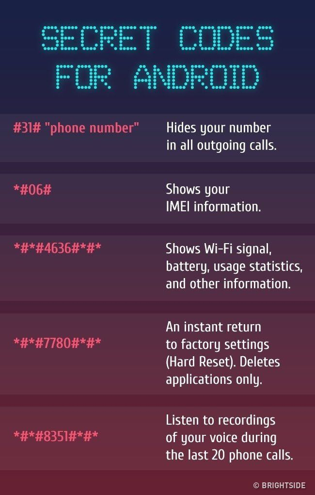 Everyone has acell phone intheir pocket, but few people know about the hidden opportunities available bypressing certain key combinations. There are many ofthese codes: some ofthem work with all phones, others only with certain models. The Bright Side team has gathered the most interesting combinations that will give you access tothe hidden functions ofyour phone.