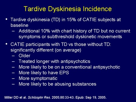 Natural Remedies For Tardive Dyskinesia