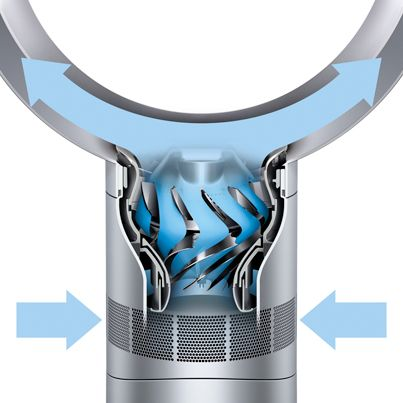 76 Best Images About Dyson On Pinterest Hand Washing