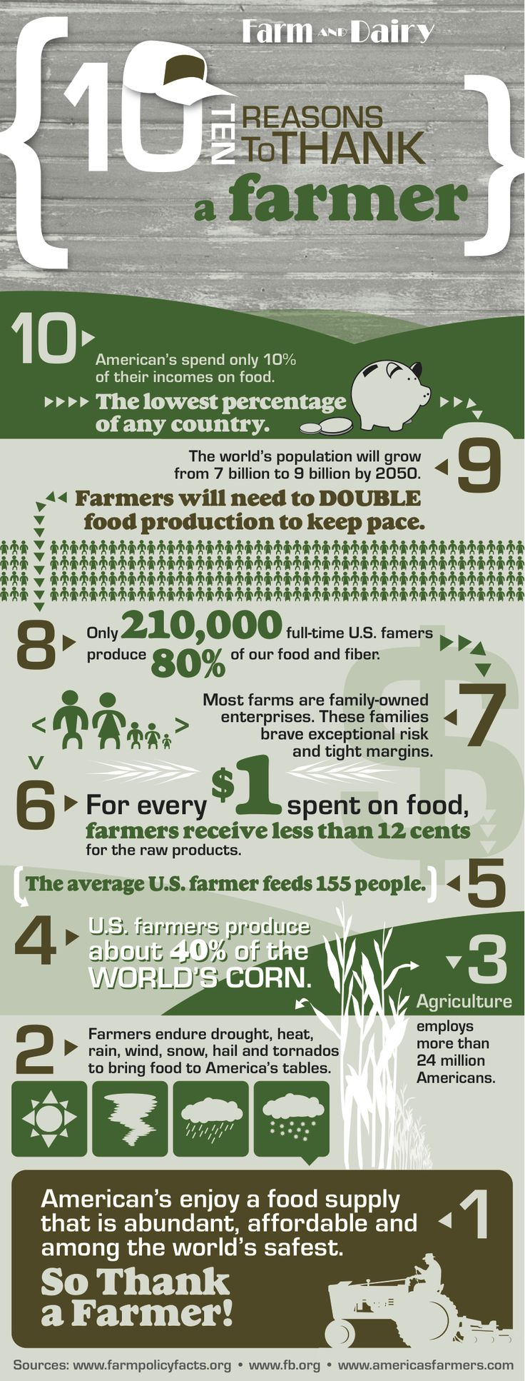 We're celebrating National Agriculture Day with a nifty infographic. Here's 10 reasons to thank a farmer!