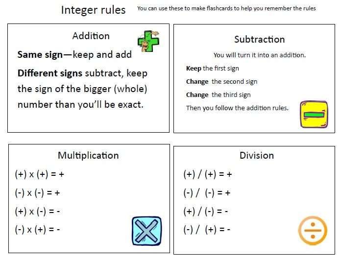 Study Guides & Review Material - Integer Rules