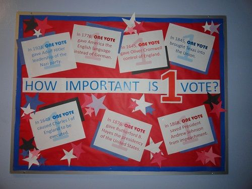 How Important is 1 Vote #RA #bulletinboards