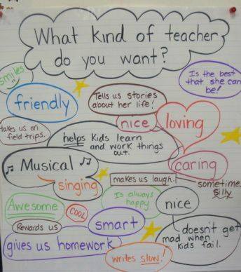 ANCHOR CHART - Beginning of the school year. What kind of teacher