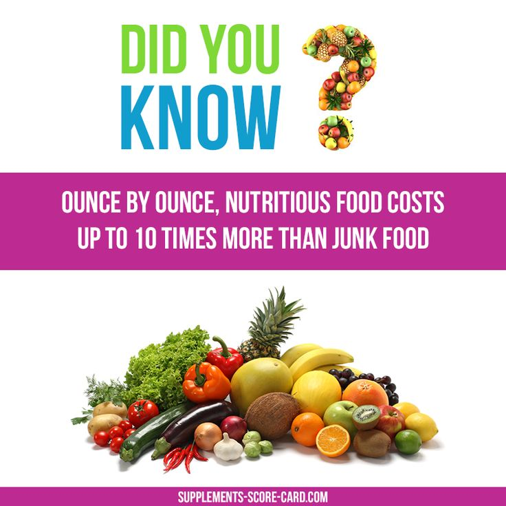 Things you didnt know about food  Supplements ScoreCard