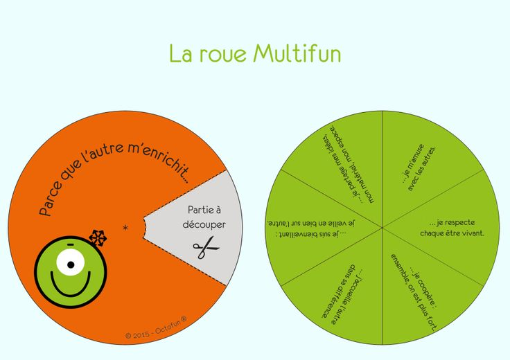 La roue Multifun couleur