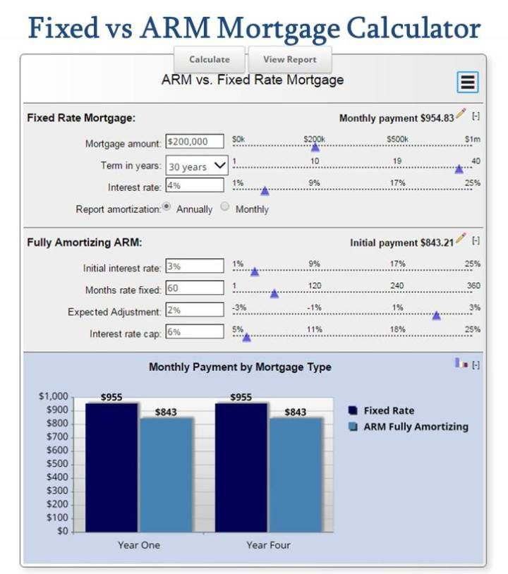 Fixed Vs Arm Mortgage Calculator In 2020 With Images Arm