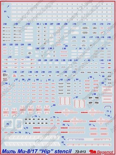 Mil Mi-8/17 1.72 stencil Begemot Decals