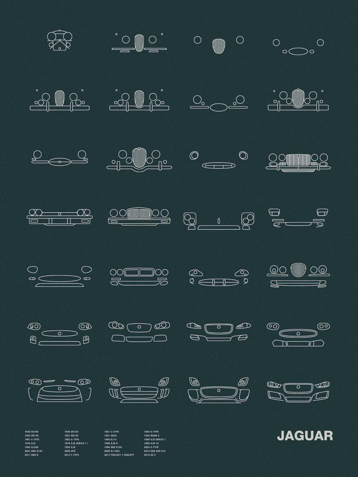 Auto Icon Screen Print Series: Jaguar – NOMO Design
