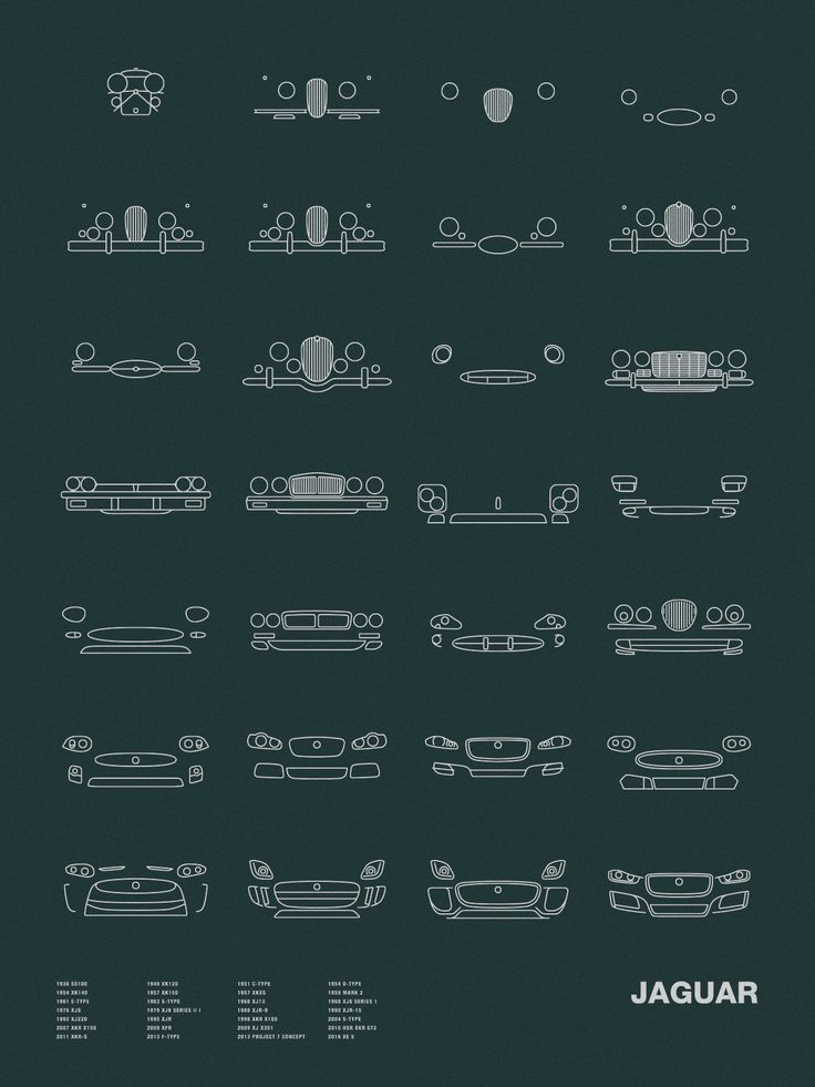 Auto Icon Screen Print Series: Jaguar – NOMO Design