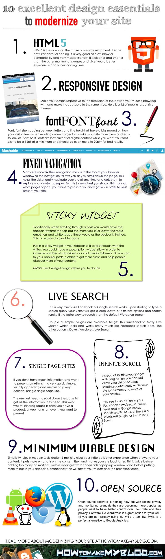 10 Excellent Design Essentials To Modernize Your Website In 2014 #infographic