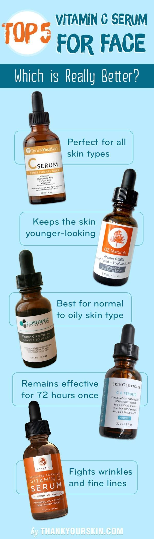 The 5 Best Vitamin C Serum For Face Reviews: Which Is Really Better? Best Drugstore Vitamin C Serum for All skin type https://www.thankyourskin.com/best-vitamin-c-serum-for-face-reviews/