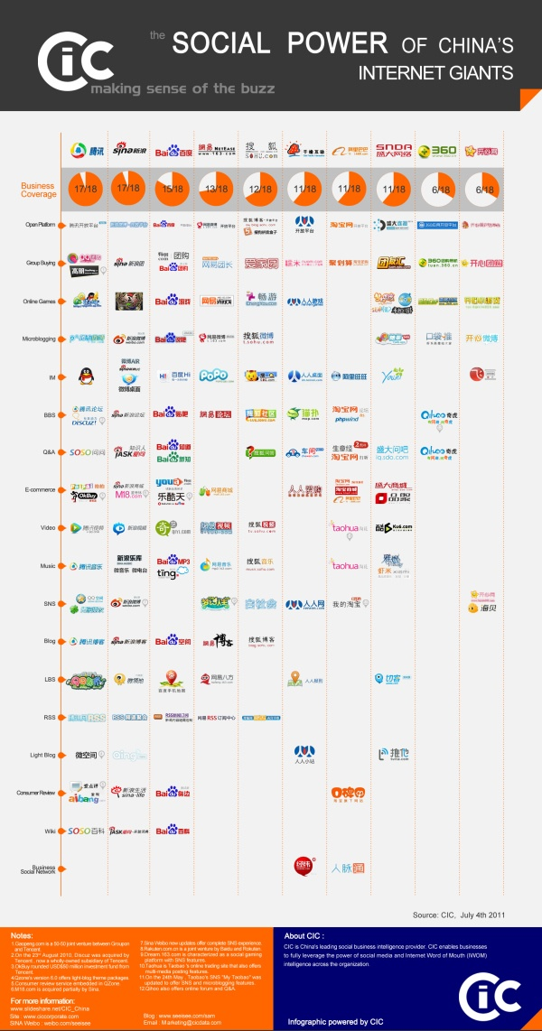 61 best China Happenings images on Pinterest In china, Inbound - best of invitation letter sample cic