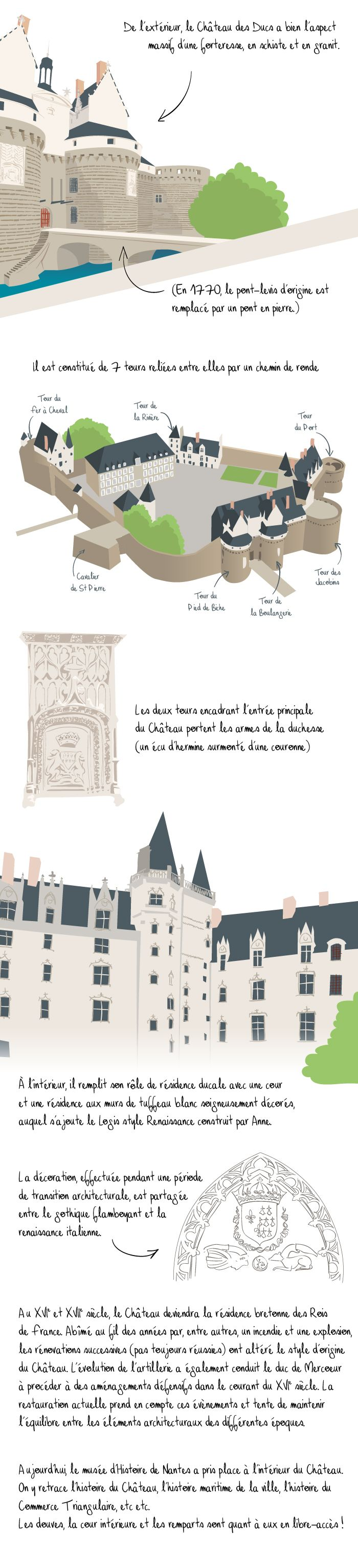 NANTES - Le Château des Ducs de Bretagne @ Marion Point