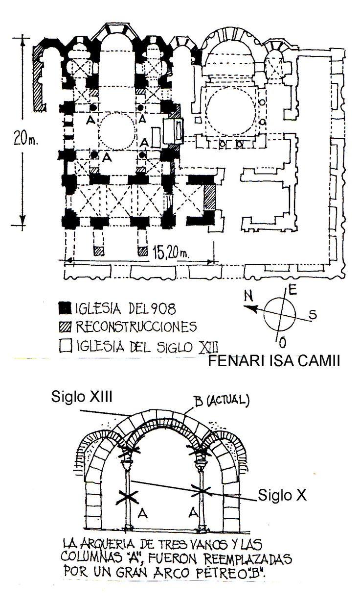 iglesia CONSTANTINO LIPS - FENARI ISA CAMII - CONSTANTINOPLA - FENARI ISA CAMII - S. X - XII