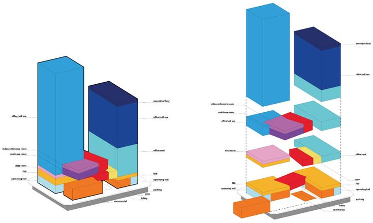 architectural diagram for towers - Google Search