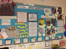 PYP in Paradise!: How We Express Ourselves Reflection
