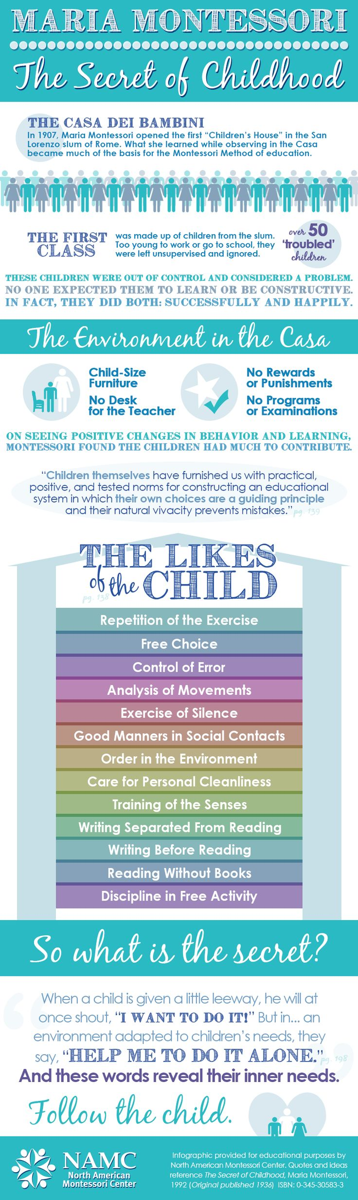 The Secret of Childhood: An #Infographic on Maria Montessori's Well Known Work