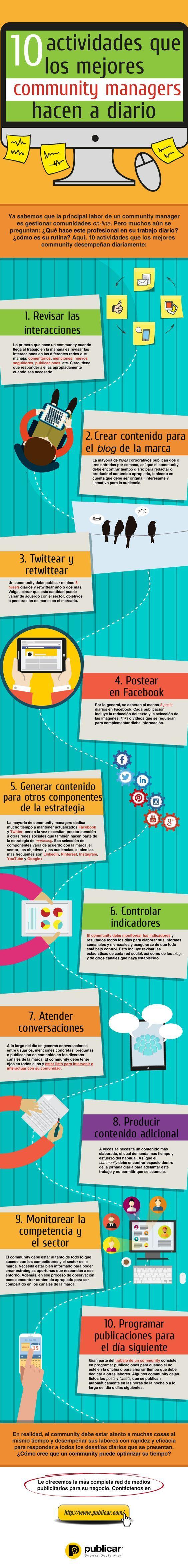 10 cosas que se deberían hacer todos los días en #RedesSociales. #communitymanager