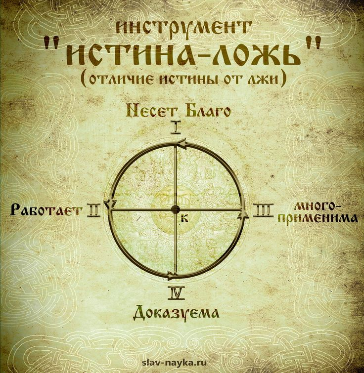 Инструмент Истина-Ложь