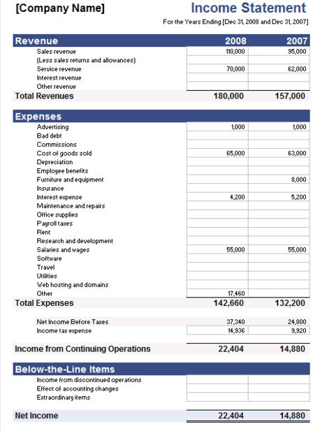 5 free income statement examples and templates