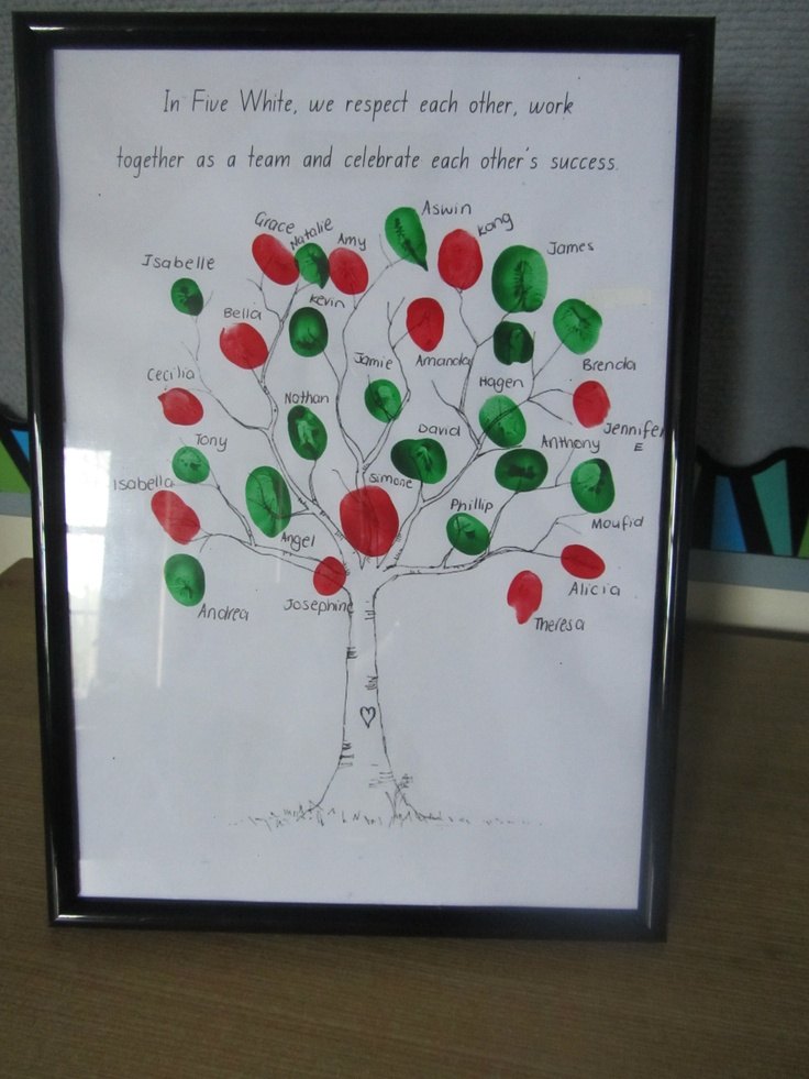 We have a class tree in our classroom to emphasise that we are a team.