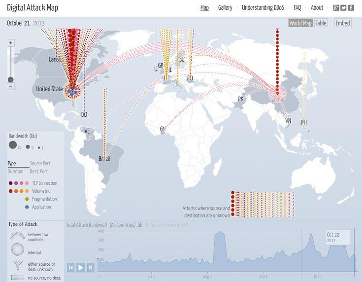 """Résultat de recherche d'images pour """"carte mondiale des cyberattaques en temps réel"""""""