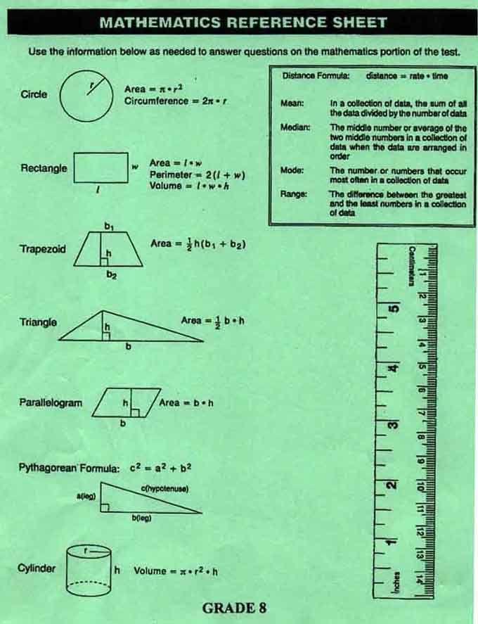 7th Grade Common Core Math Reference Sheet 1000 Ideas
