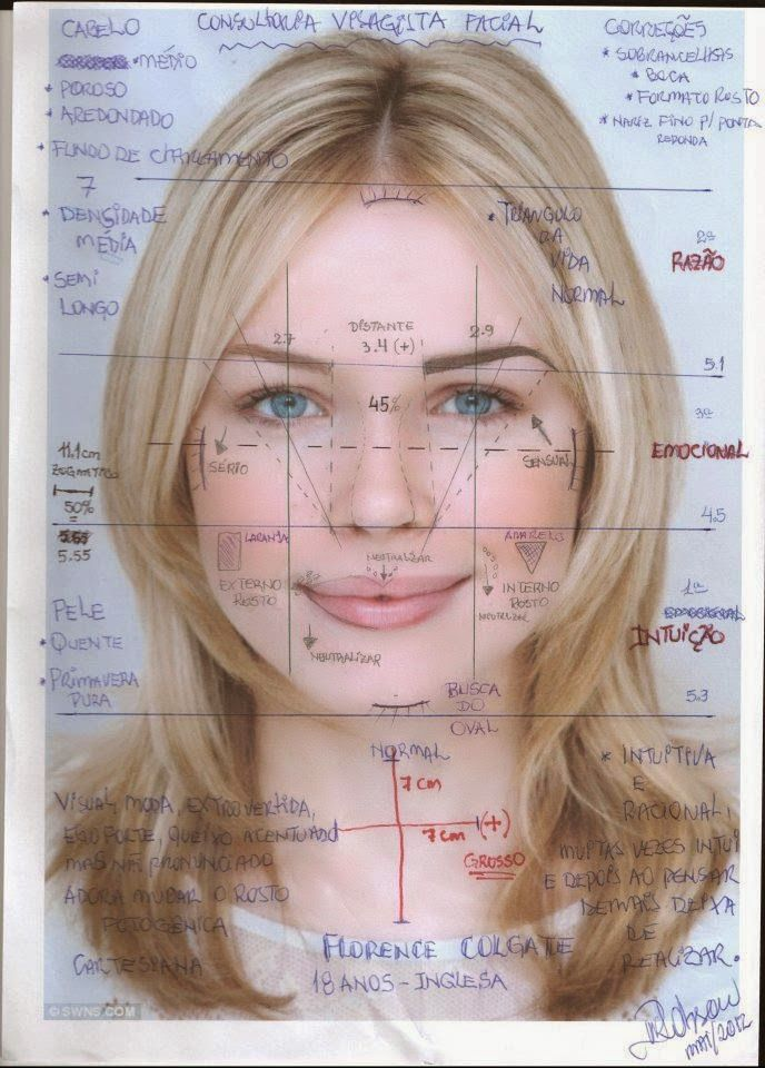 Florence Colgate... Perfectly Proportioned Face... But For