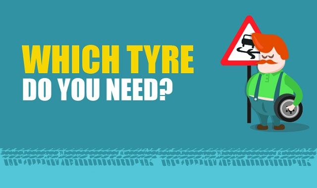 A decision tree intended for those who aren't sure which category of tyre would best fit their driving style and habits. Whether you need a set of rugged all-terrain tyres, climate-specific rubber or a set of high quality premium tyres, our infographic will aid you in making the right decision for your car. Underneath you can find the pros and cons for each type of tyre to ensure that you're looking in the right place; are economy tyres a false economy?