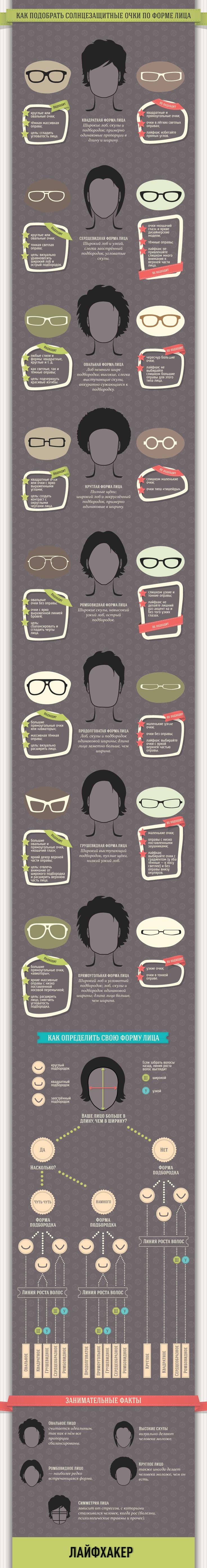 Как подобрать очки по форме лица? Очень просто — стоит лишь воспользоваться нашей инфографикой.