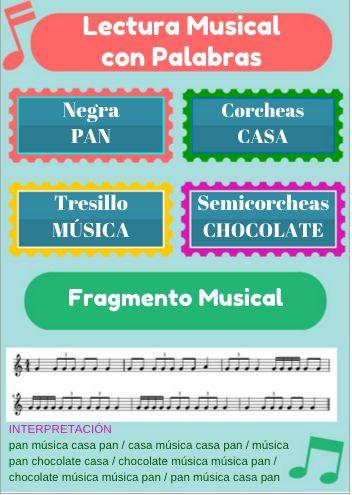 Actividades de lectura musical con palabras #creatividad