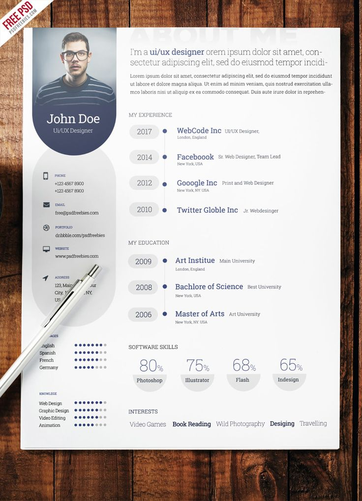Download Free Professional Resume Template Free PSD. Remember your first impression starts with your Resume / CV, make it look the best you can with this template. Professional Resume Template Free PSD is perfect for graphic designer, web developers and photographer. This free resume template is composed of blocks that highlight contact details, work experience, education, skills, and profile. This Free Resume PSD Template is A4 Size 300 dpi print-ready CMYK PSD files. All main elements are easi