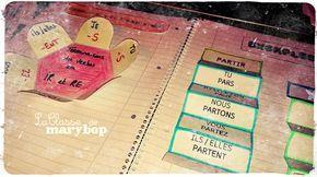 Lecon interactive - Conjugaison - La Classe de Marybop