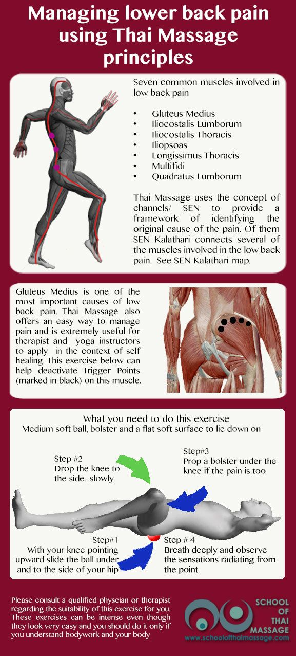 Managing lower back pain using Thai Massage principles