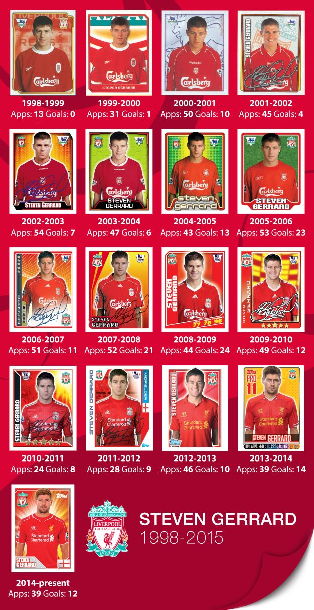 "One club, one hairstyle: Gerrard in stickers  ""More than 700 Liverpool appearances in 17 years, but just one hairstyle, the story of Steven Gerrard's career in football stickers."""