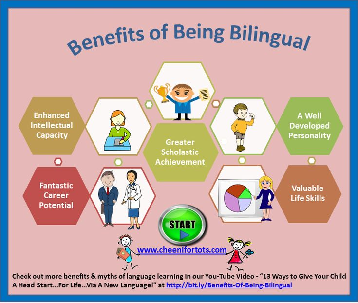 Image result for bilingualism yes