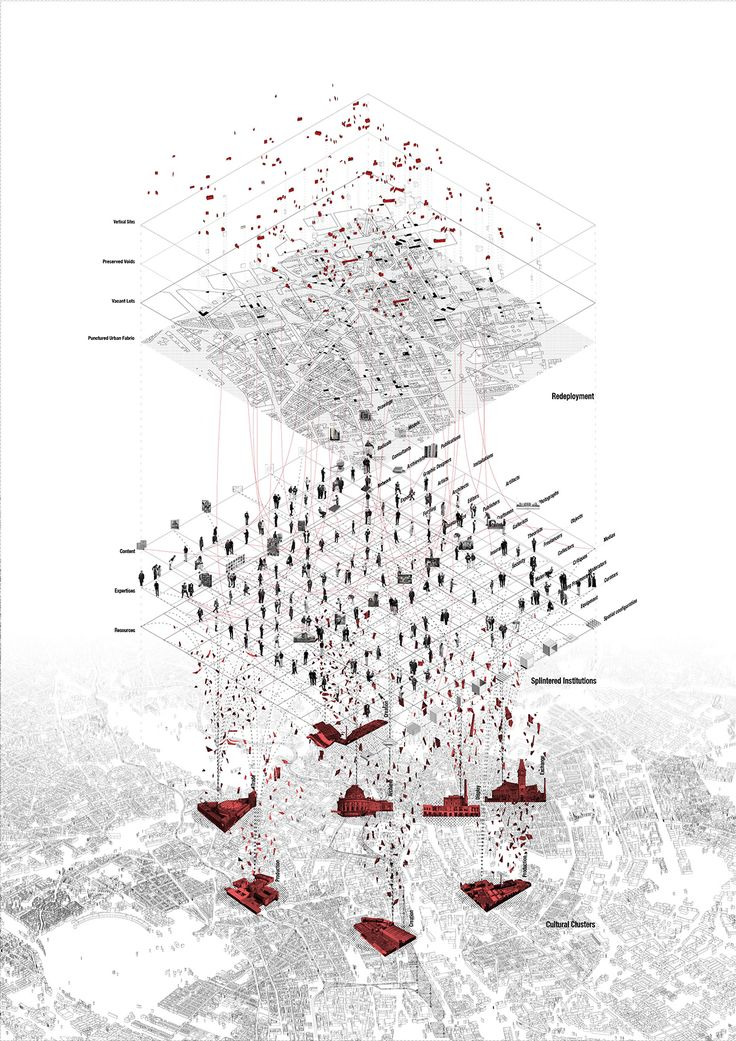 Mads.christiansen-Programmatic Explosion of Cultural Clusters.jpg 1,181×1,671 pixels