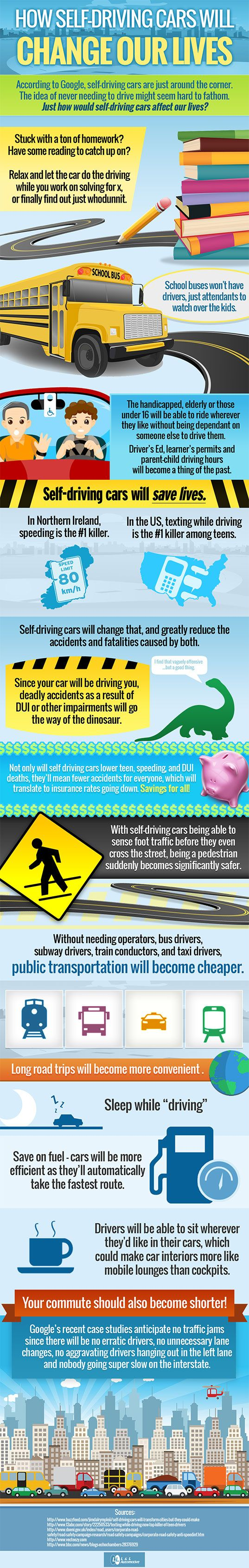 INFOGRAPHIC: How Self-Driving Cars Will Change Our Lives